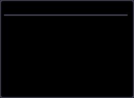 Volumelevels