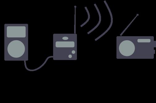 WirelessAudio-FMTransmitter