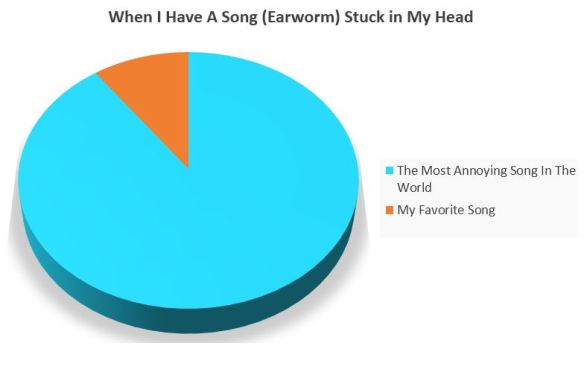 Earworms – The Science Behind Songs Stuck in Your Head | C. Crane Blog