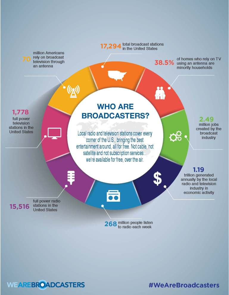 wearebroadcasters_2017_infographic